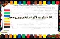 کلیپ آموزش قوانین و مقررات : رنگ ها در آیین نامه راهنمایی و رانندگی